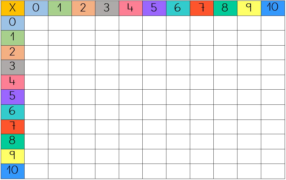 taules multiplicar 1